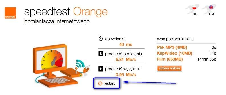 Test Prędkości Orange
