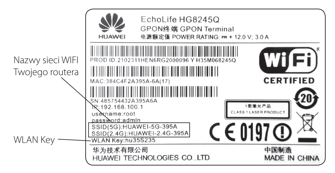 Huawei HG8245Q Router ONT Combo - Pomagam Net