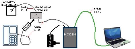 schemat_net_modem_ethernet[1]